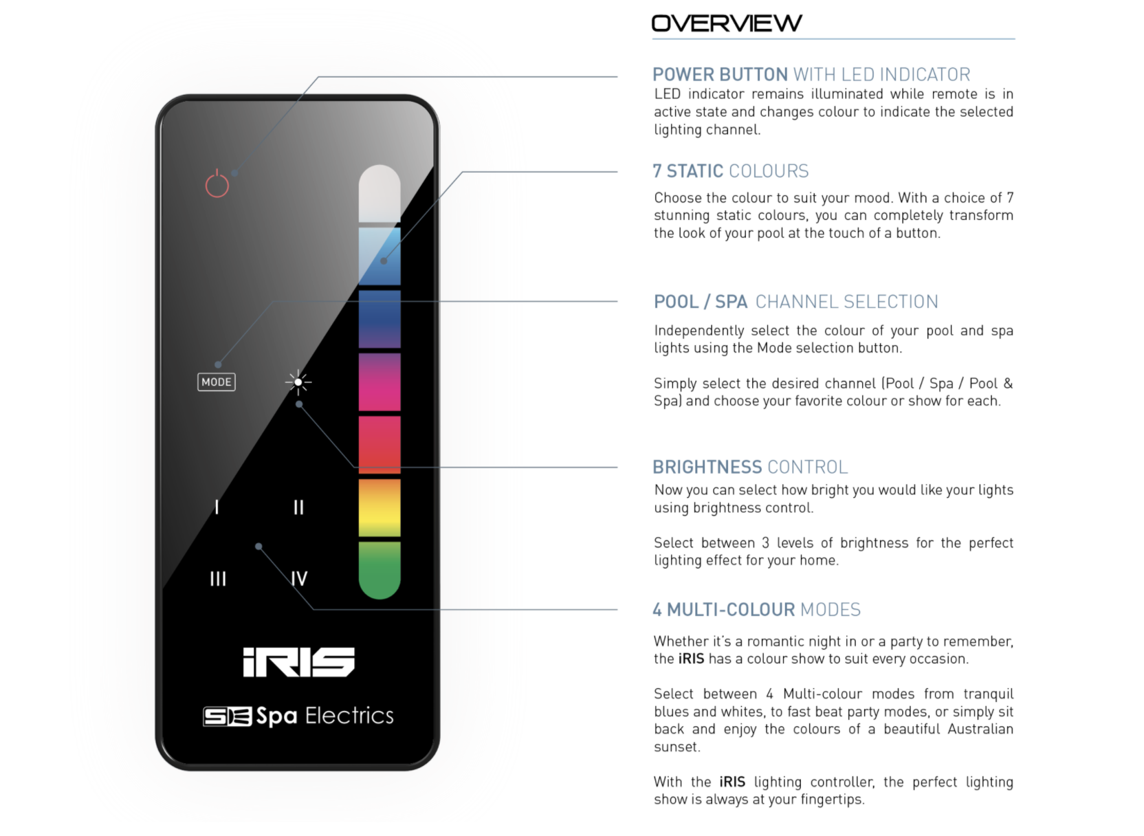 iRIS Spa Electircs Remote